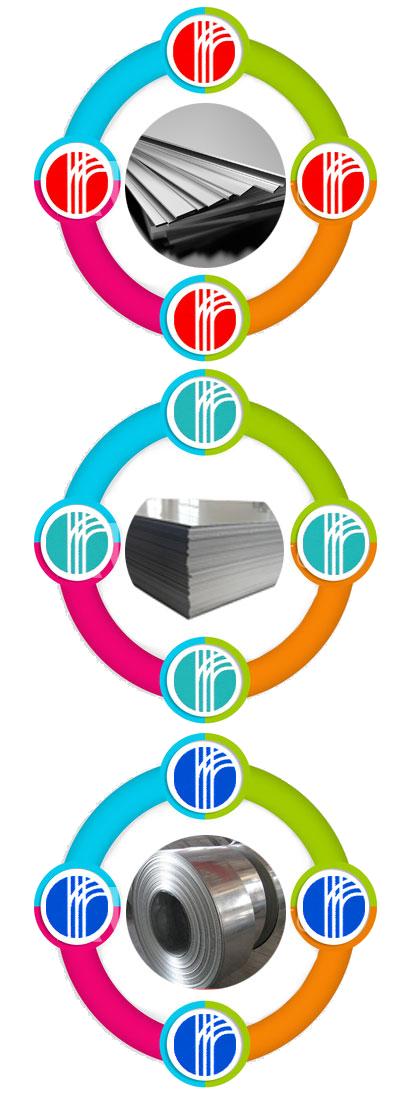 Alloy Steel Sheet Distributors in India
