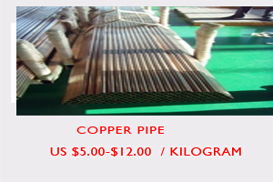 Copper sheet price