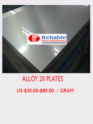 Alloy 20 sheet price
